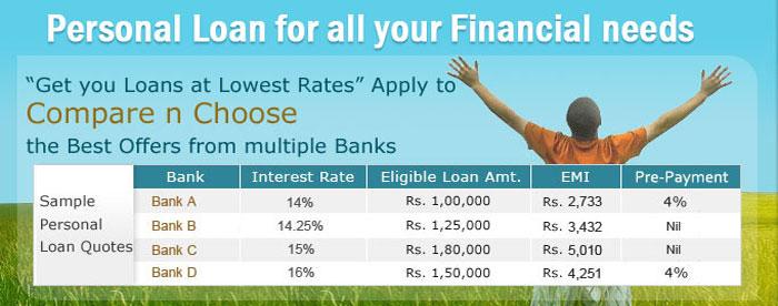 loans, personal loan, car loan, home loan, quick loans, business startup loans, student loans